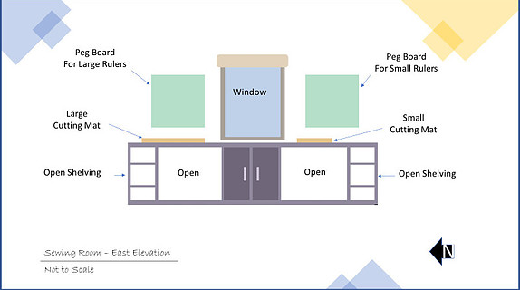 Sewing Room East Wall Elevation first draft